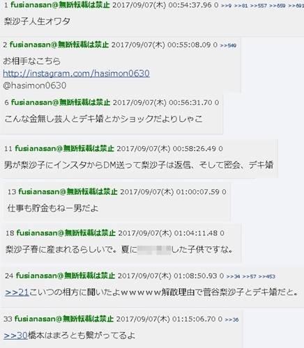 ネット掲示板でリークされた菅谷梨沙子の結婚