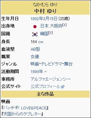 中村ゆりのWikipedia