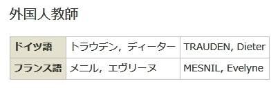 京都大学ホームページの教員一覧
