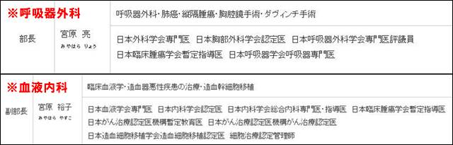 宮原知子の両親が勤務している京都市立病院