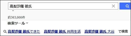高梨沙羅の彼氏に関するヤフー検索結果