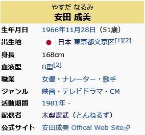 安田成美の生年月日