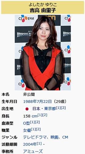 吉高由里子のWikipediaページのキャプチャ画像